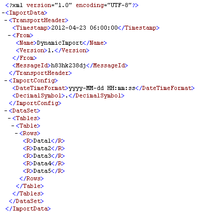 Split XML And Repeat the Header Element